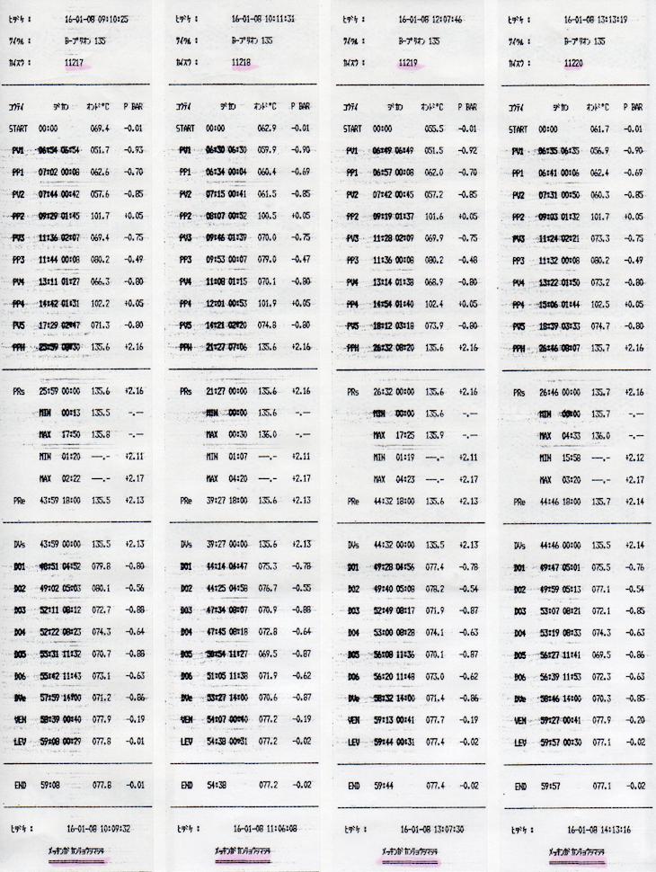 f:id:tokyo-microscope:20160108151057p:plain