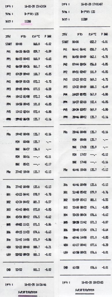 f:id:tokyo-microscope:20160121092512j:plain