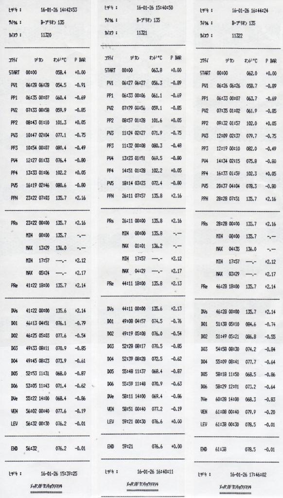 f:id:tokyo-microscope:20160126174332j:plain