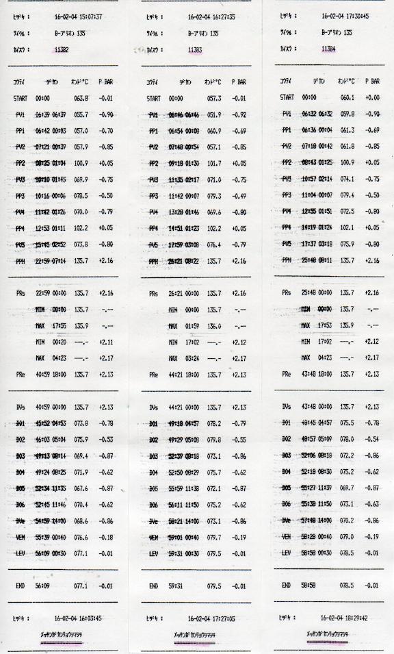 f:id:tokyo-microscope:20160204183020p:plain