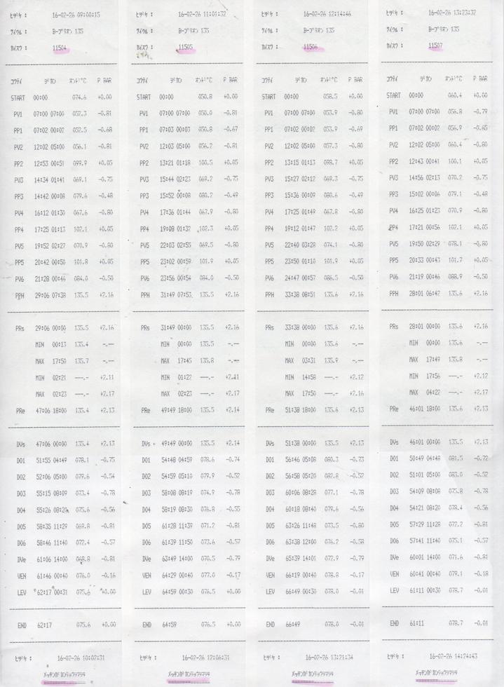 f:id:tokyo-microscope:20160226155653p:plain