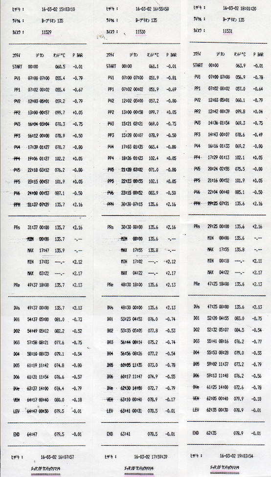 f:id:tokyo-microscope:20160303082959p:plain