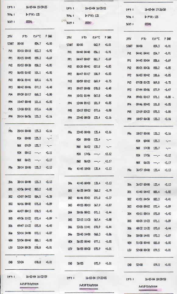 f:id:tokyo-microscope:20160304185035p:plain