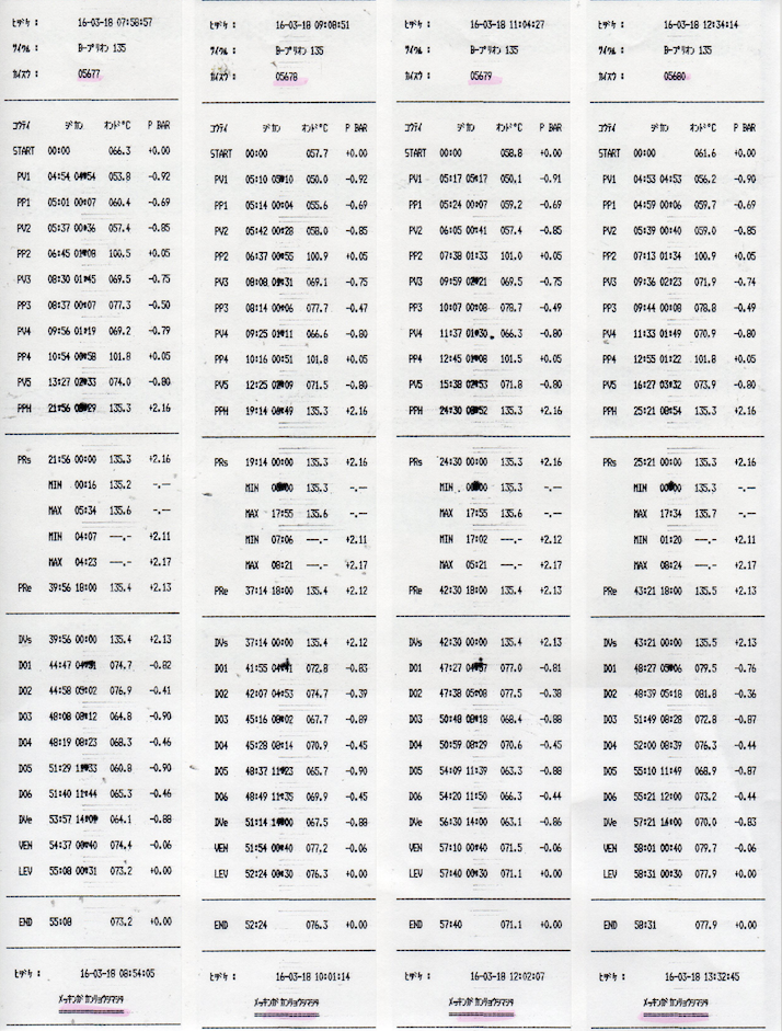 f:id:tokyo-microscope:20160318182619p:plain