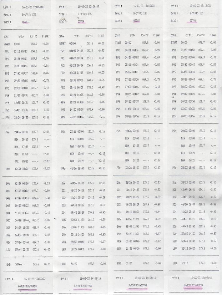f:id:tokyo-microscope:20160323165213p:plain