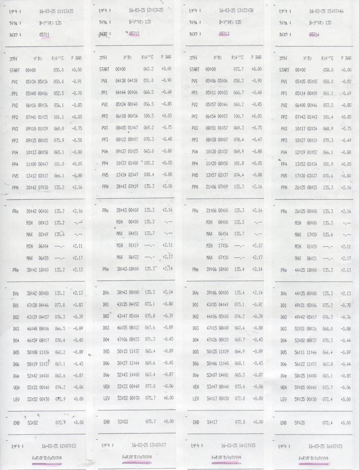 f:id:tokyo-microscope:20160325170354p:plain