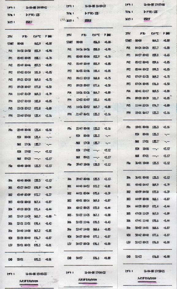 f:id:tokyo-microscope:20160408180509p:plain