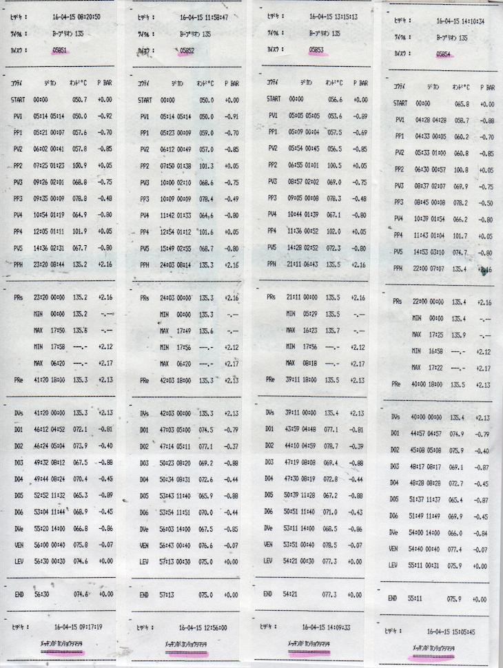 f:id:tokyo-microscope:20160415172221p:plain