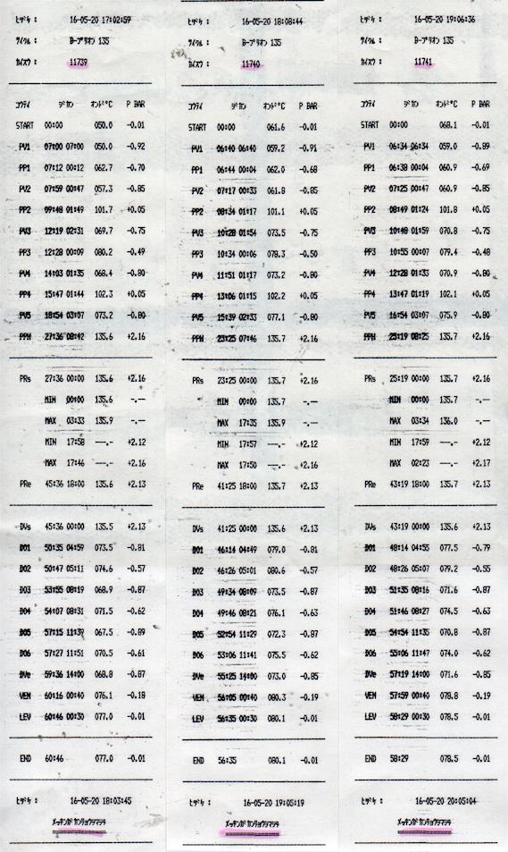 f:id:tokyo-microscope:20160521092449p:plain