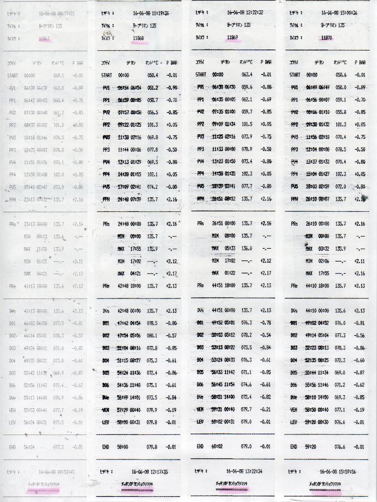 f:id:tokyo-microscope:20160608155809p:plain