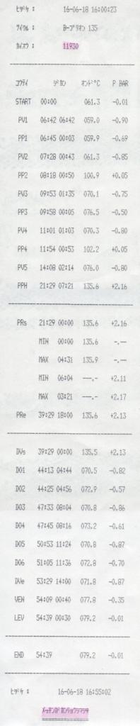 f:id:tokyo-microscope:20160618165755j:plain