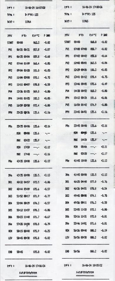 f:id:tokyo-microscope:20160624181914p:plain