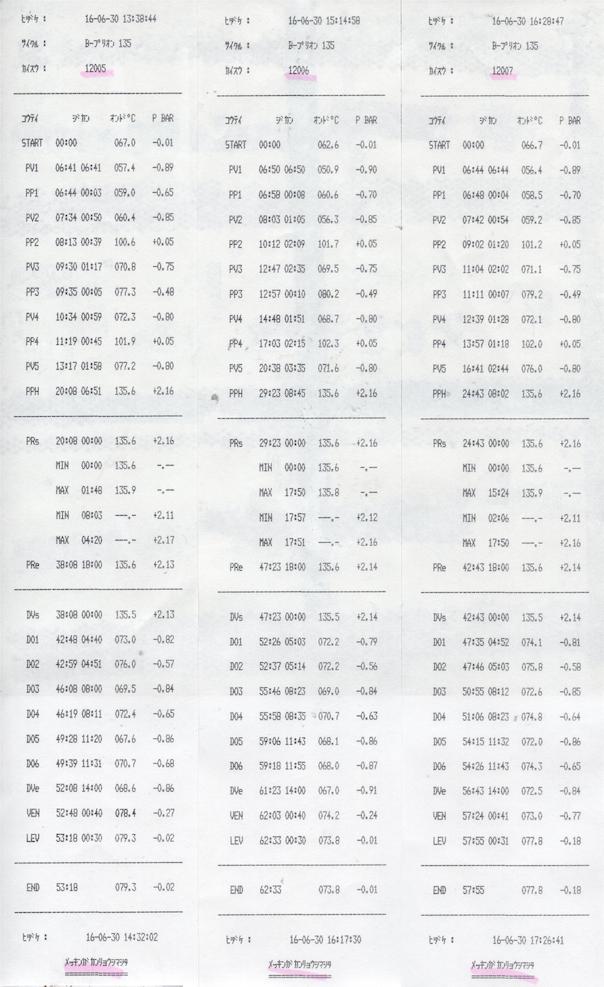 f:id:tokyo-microscope:20160701092938p:plain