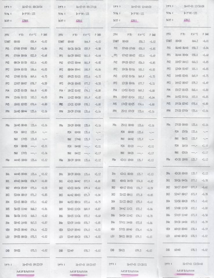 f:id:tokyo-microscope:20160701181936p:plain
