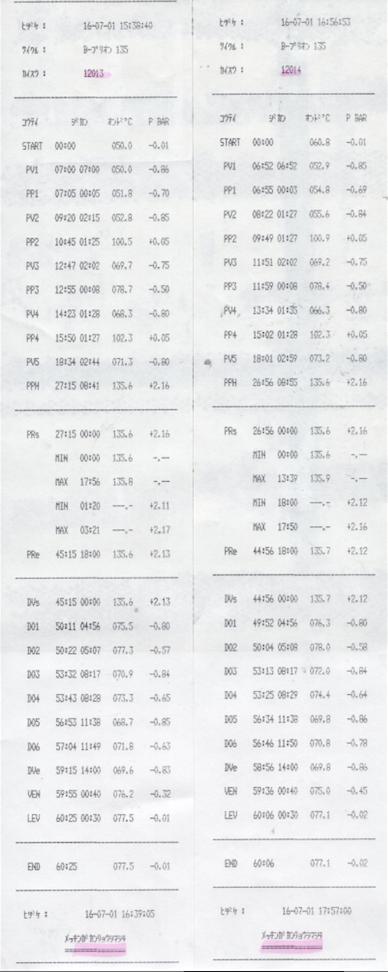 f:id:tokyo-microscope:20160701181950p:plain