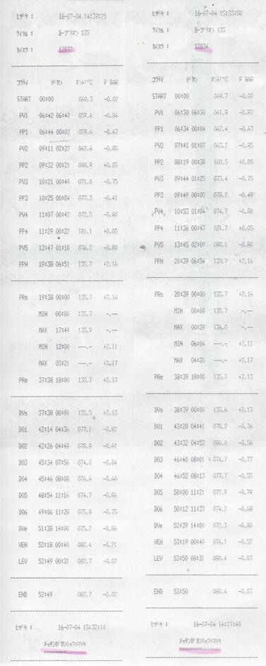 f:id:tokyo-microscope:20160704173039p:plain