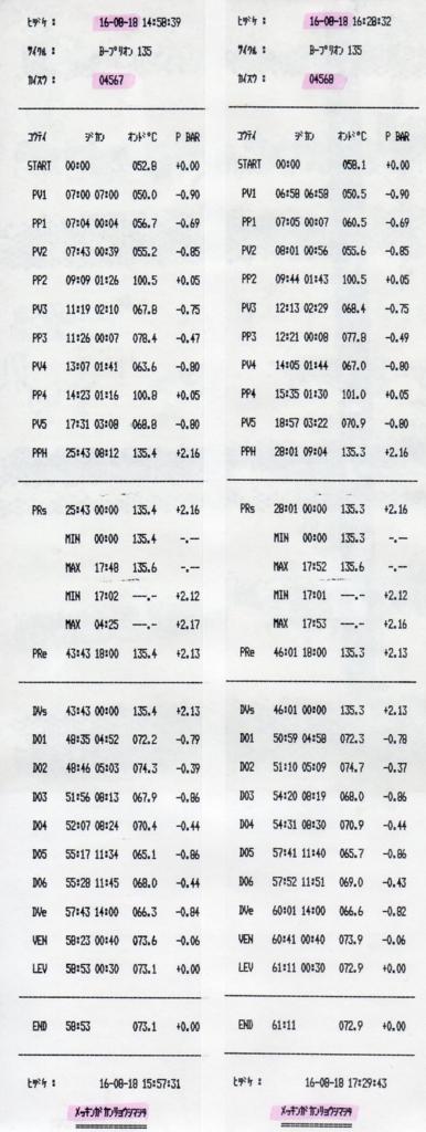 f:id:tokyo-microscope:20160818175015j:plain