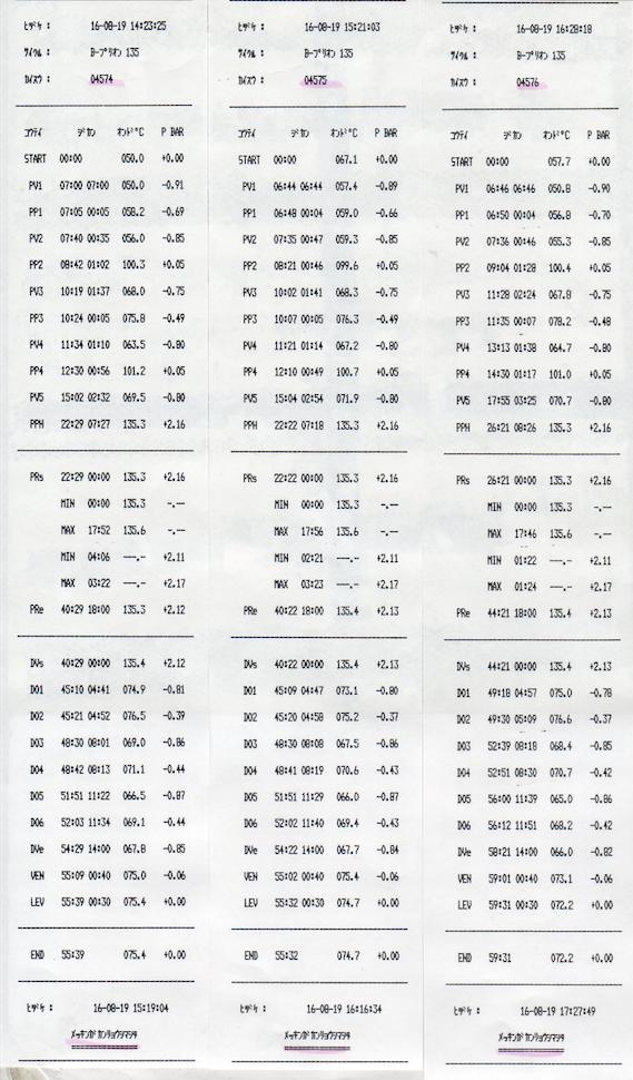 f:id:tokyo-microscope:20160820142814p:plain