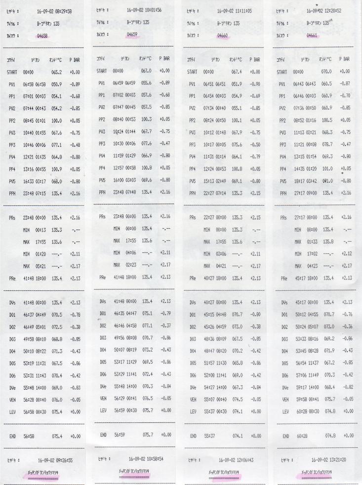 f:id:tokyo-microscope:20160902145047p:plain