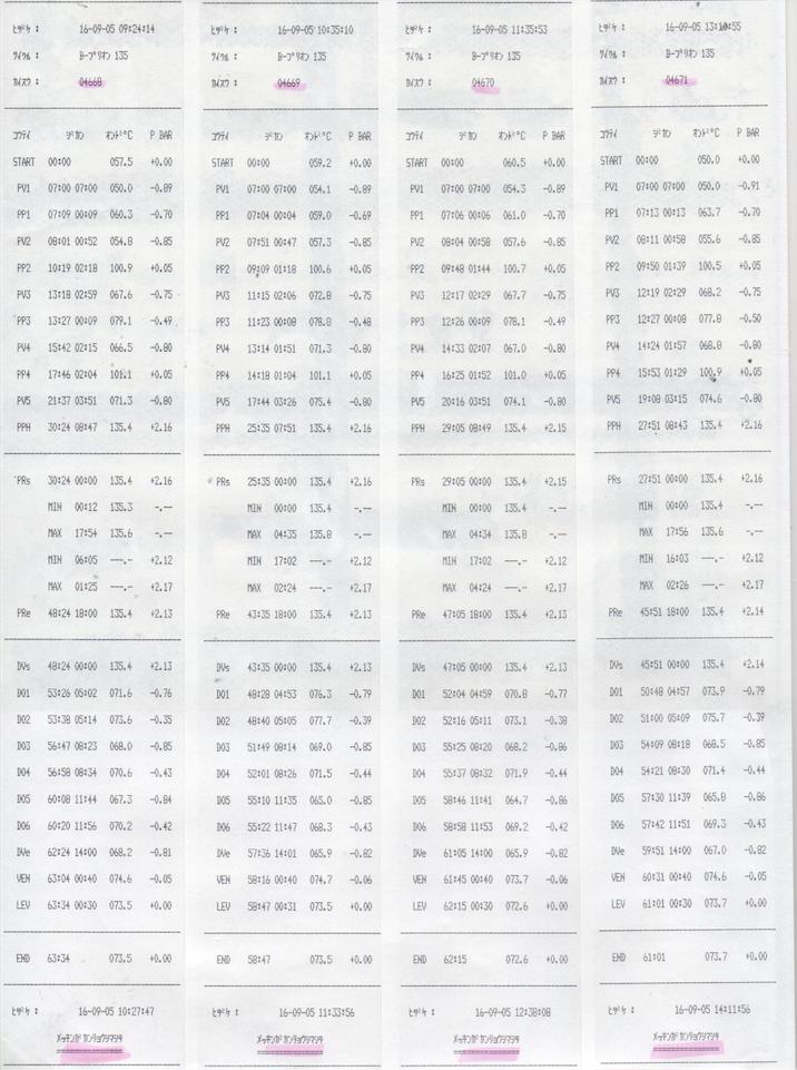 f:id:tokyo-microscope:20160905141304p:plain