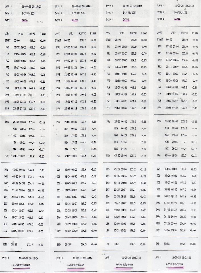 f:id:tokyo-microscope:20160928164544p:plain