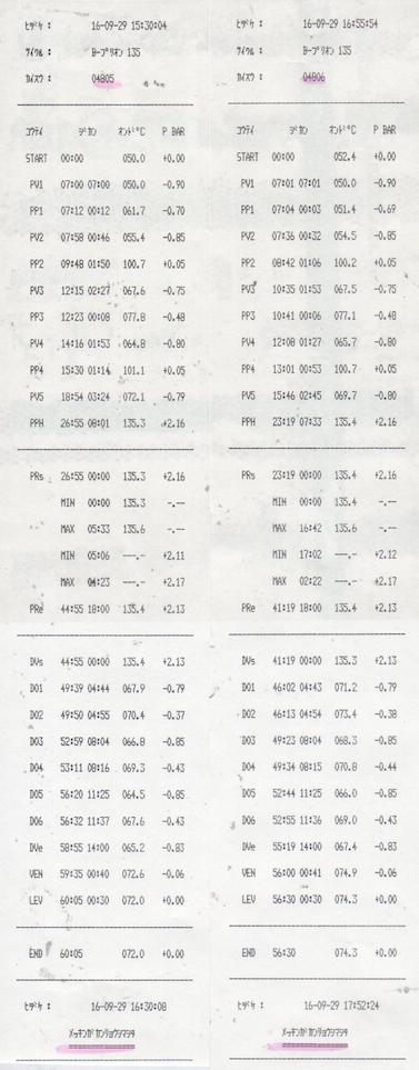 f:id:tokyo-microscope:20160930092215p:plain