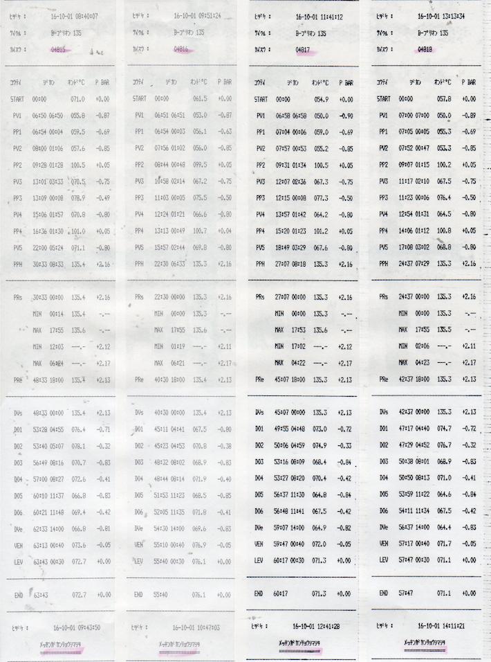 f:id:tokyo-microscope:20161001150246p:plain