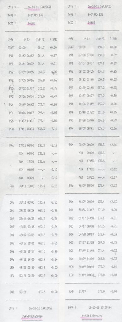 f:id:tokyo-microscope:20161011175332j:plain