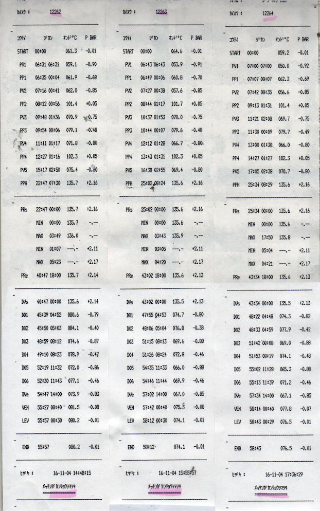 f:id:tokyo-microscope:20161104180548p:plain