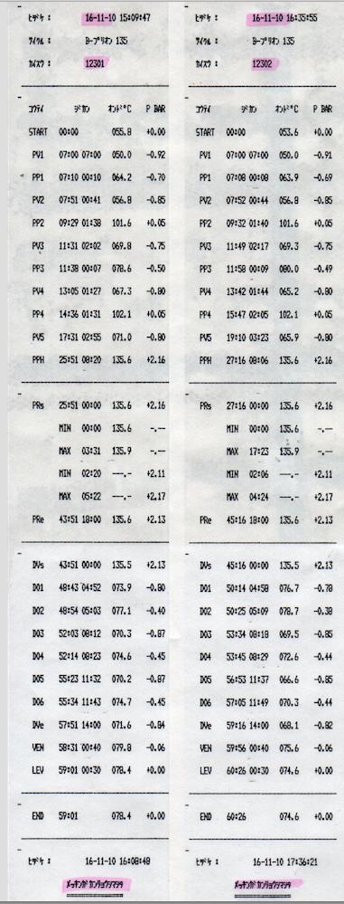 f:id:tokyo-microscope:20161111092826p:plain