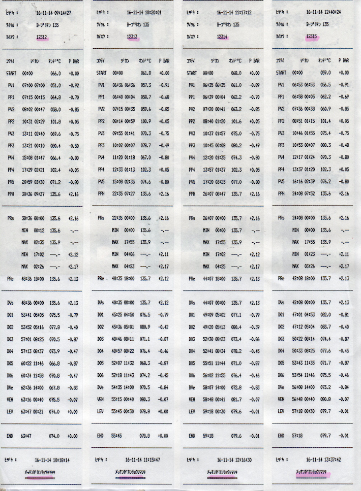 f:id:tokyo-microscope:20161114135428p:plain