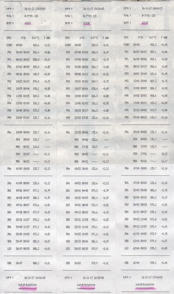 f:id:tokyo-microscope:20161117180204p:plain