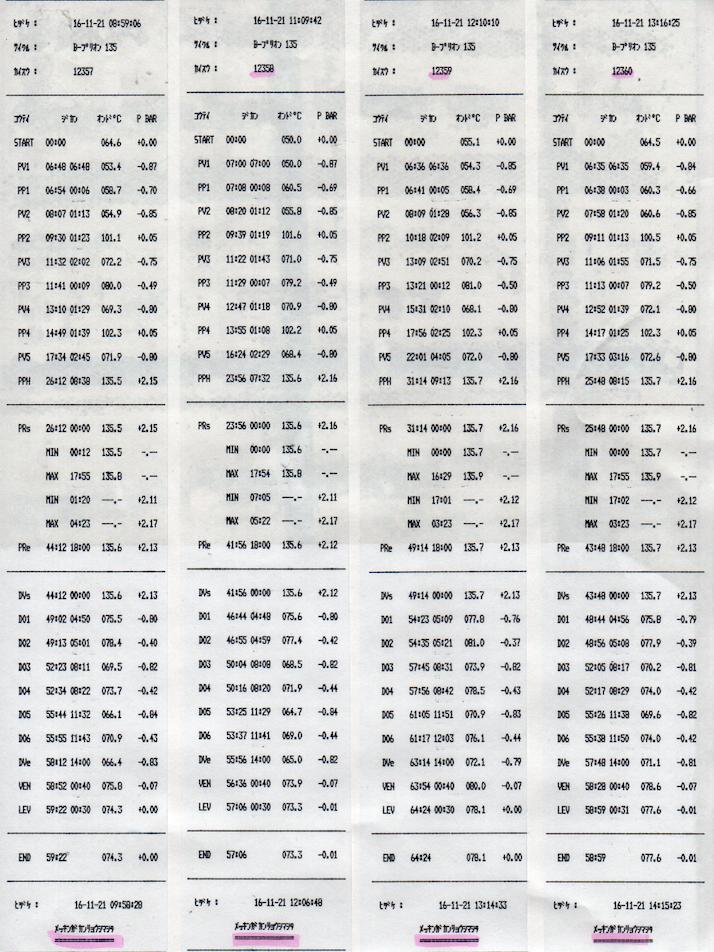 f:id:tokyo-microscope:20161121161102p:plain