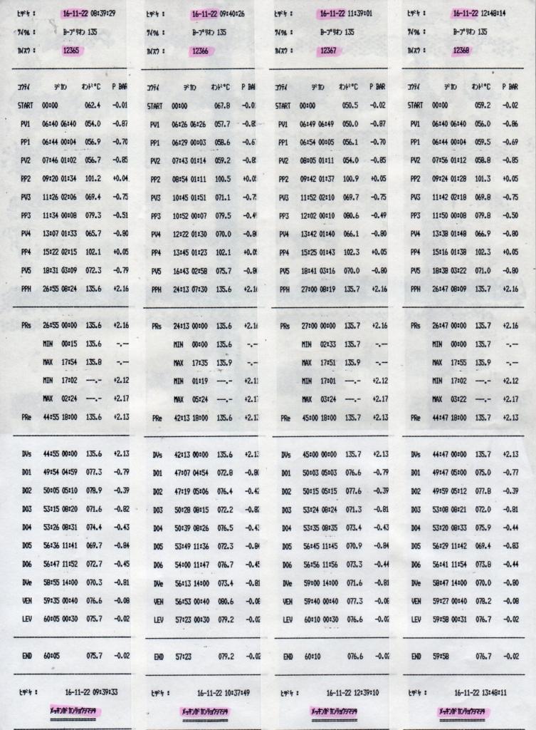 f:id:tokyo-microscope:20161122165403j:plain