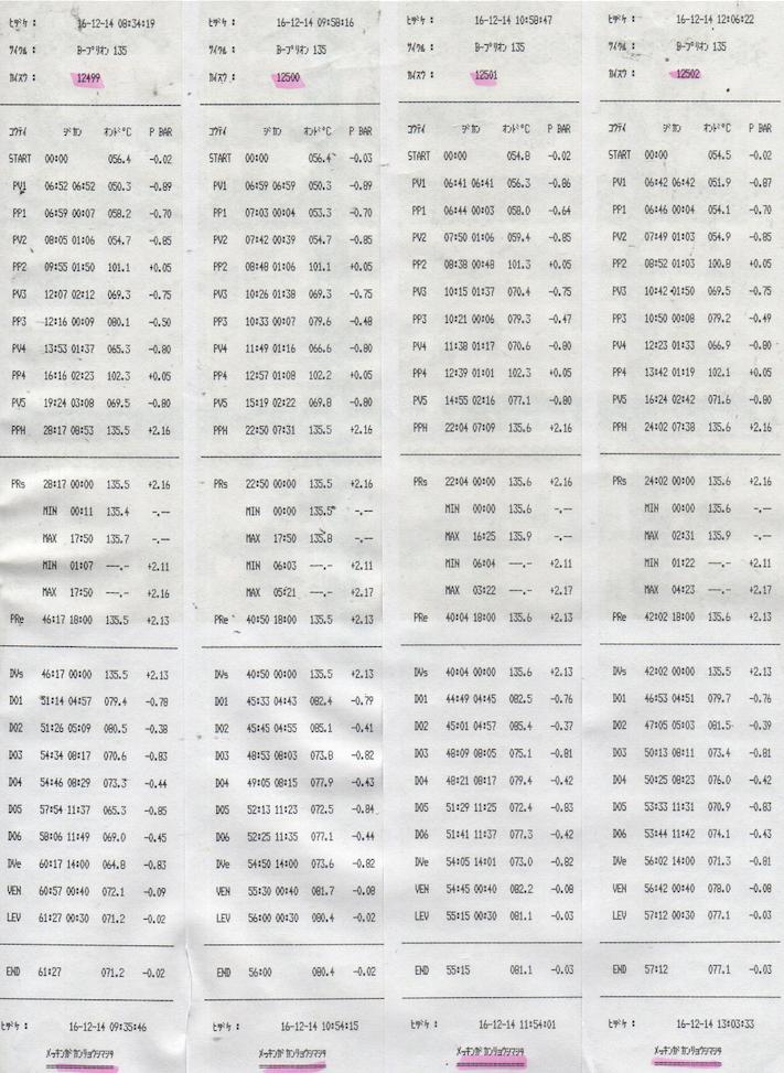 f:id:tokyo-microscope:20161214140723p:plain