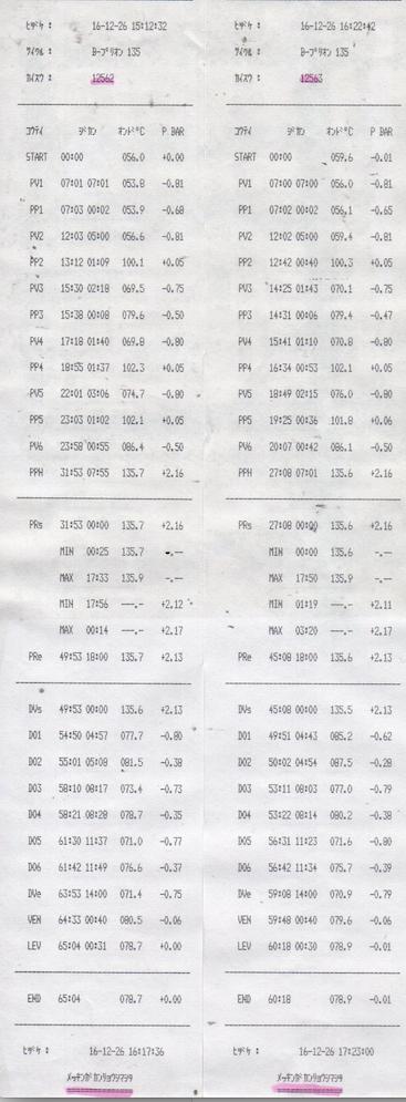 f:id:tokyo-microscope:20161226173233p:plain