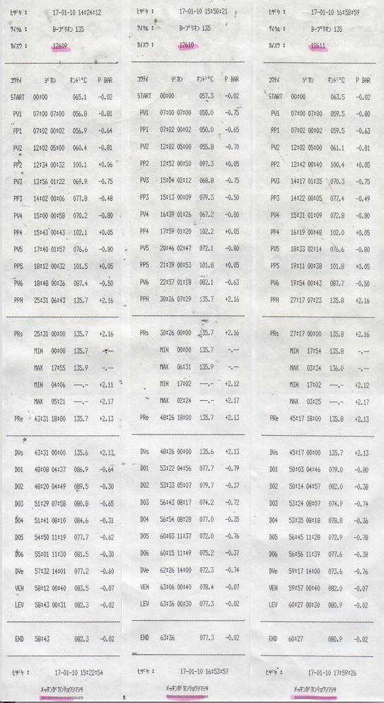 f:id:tokyo-microscope:20170113092348p:plain