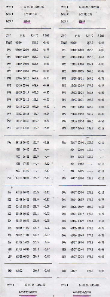 f:id:tokyo-microscope:20170116183839p:plain