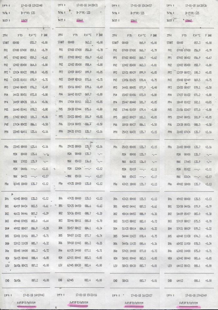 f:id:tokyo-microscope:20170118174939p:plain