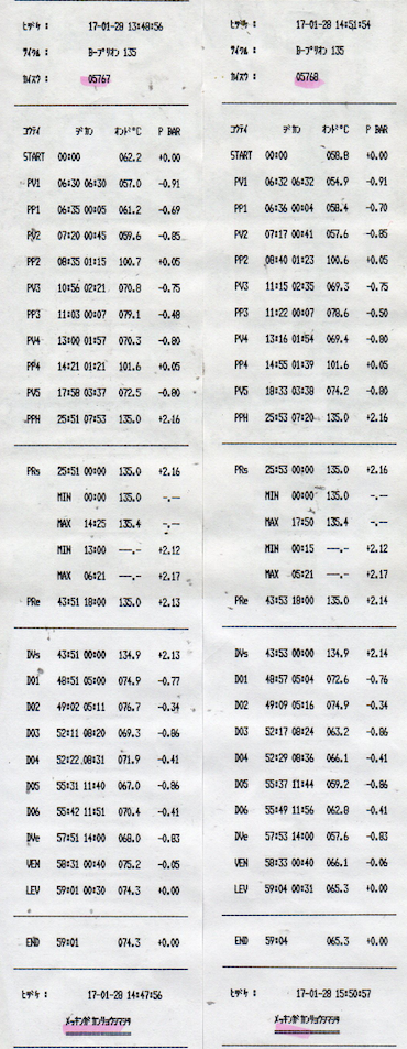 f:id:tokyo-microscope:20170128164014p:plain