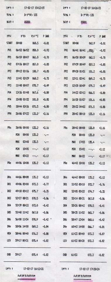 f:id:tokyo-microscope:20170217181856p:plain