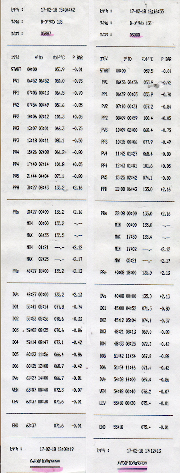 f:id:tokyo-microscope:20170220114007p:plain