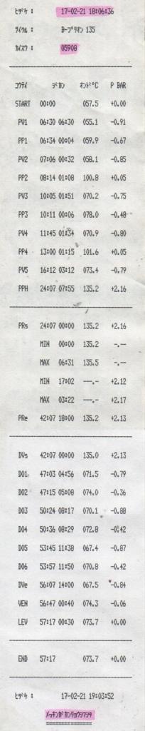 f:id:tokyo-microscope:20170222114436j:plain