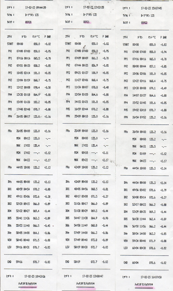 f:id:tokyo-microscope:20170227163928p:plain