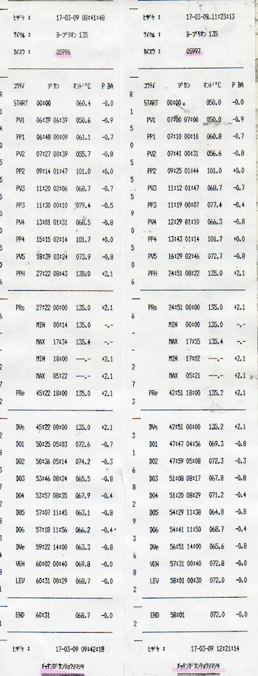 f:id:tokyo-microscope:20170310132344p:plain