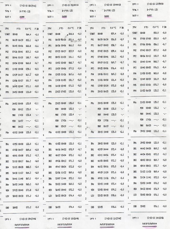 f:id:tokyo-microscope:20170310160729p:plain