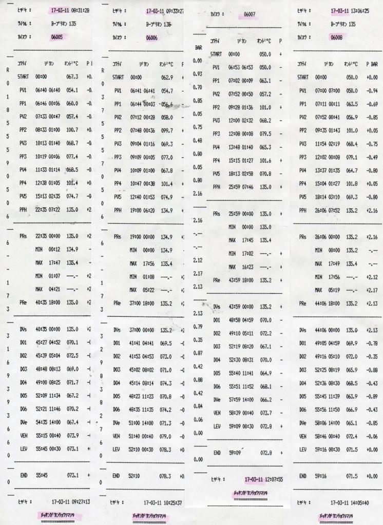 f:id:tokyo-microscope:20170312175928j:plain
