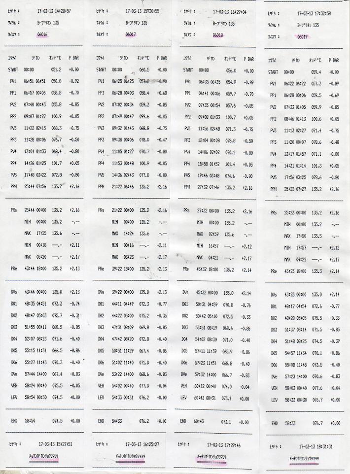 f:id:tokyo-microscope:20170313183414p:plain