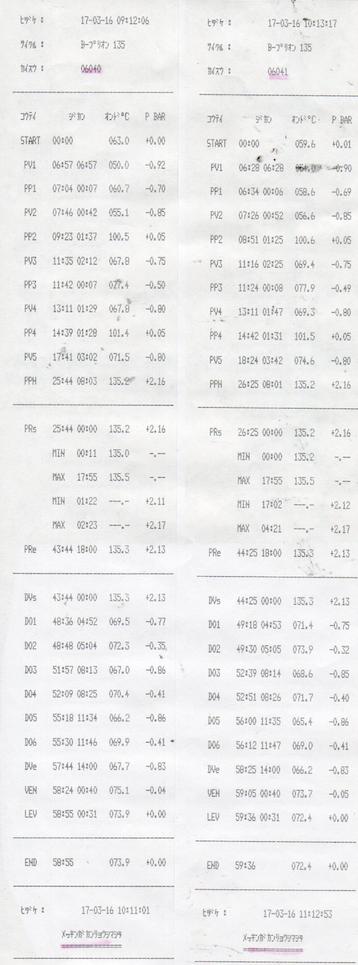 f:id:tokyo-microscope:20170317095407p:plain