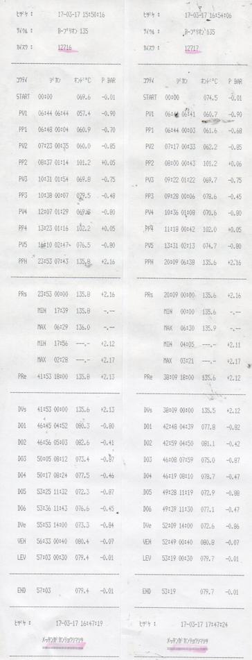 f:id:tokyo-microscope:20170317180943p:plain